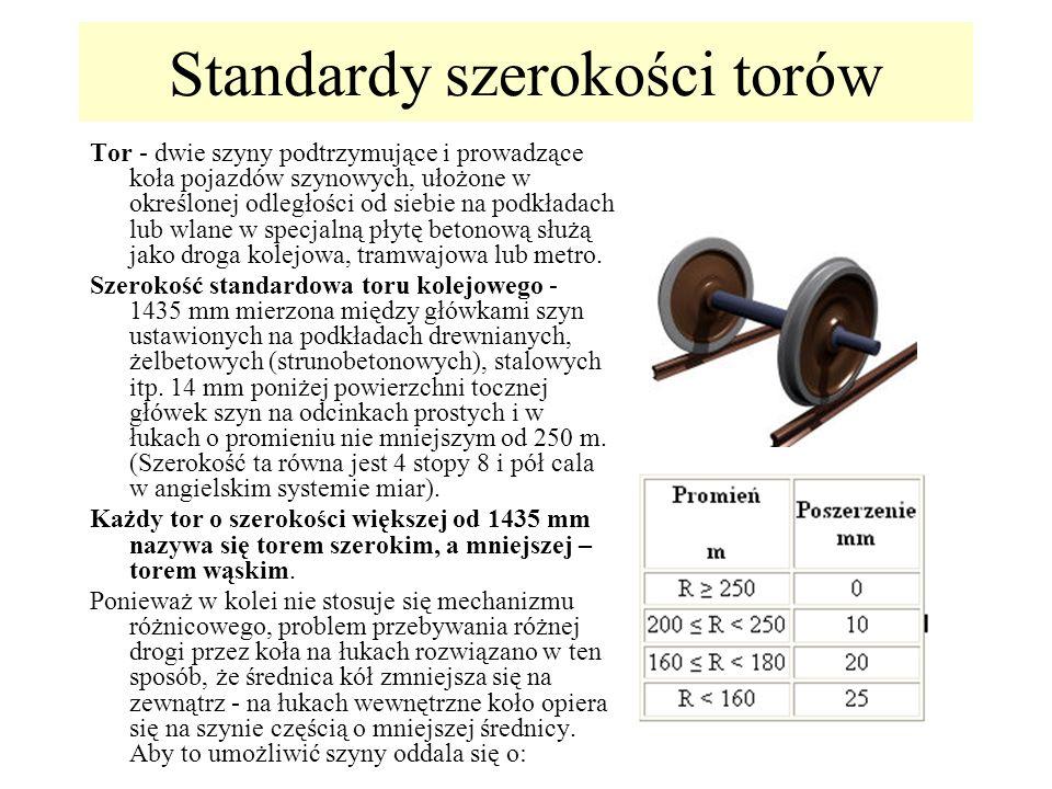 Standardy szerokości torów Tor - dwie szyny podtrzymujące i prowadzące koła pojazdów szynowych, ułożone w określonej odległości od siebie na podkładac