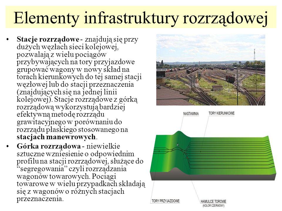 Elementy infrastruktury rozrządowej Stacje rozrządowe - znajdują się przy dużych węzłach sieci kolejowej, pozwalają z wielu pociągów przybywających na