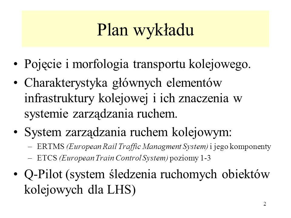 2 Plan wykładu Pojęcie i morfologia transportu kolejowego. Charakterystyka głównych elementów infrastruktury kolejowej i ich znaczenia w systemie zarz