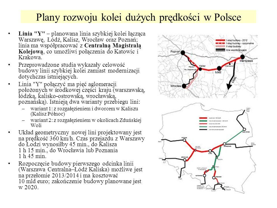 Plany rozwoju kolei dużych prędkości w Polsce Linia