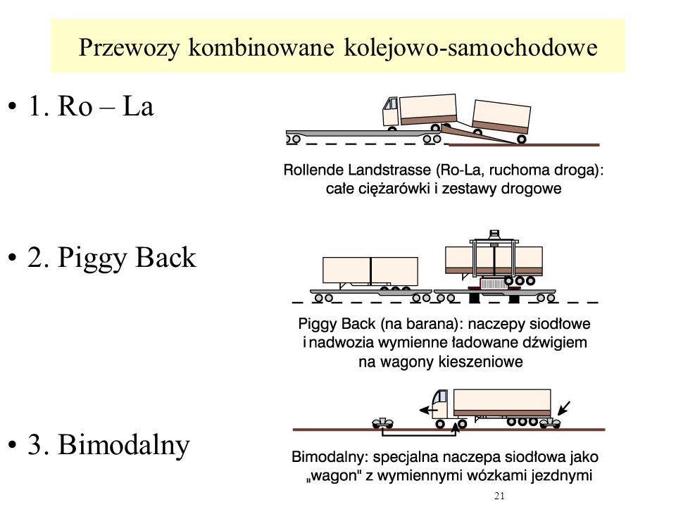 Przewozy kombinowane kolejowo-samochodowe 1. Ro – La 2. Piggy Back 3. Bimodalny 21