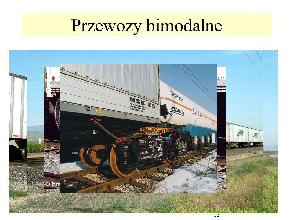 Przewozy bimodalne 22