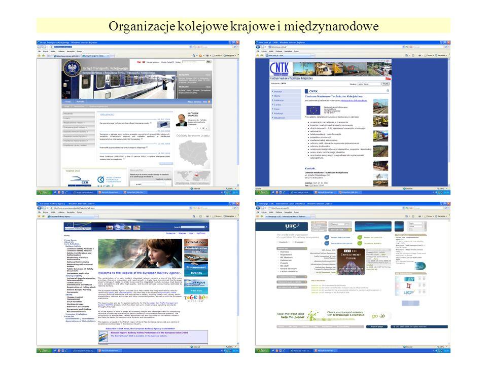 Organizacje kolejowe krajowe i międzynarodowe
