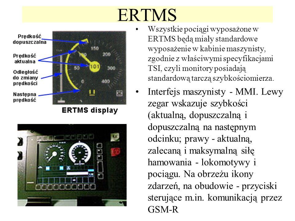ERTMS Wszystkie pociągi wyposażone w ERTMS będą miały standardowe wyposażenie w kabinie maszynisty, zgodnie z właściwymi specyfikacjami TSI, czyli mon