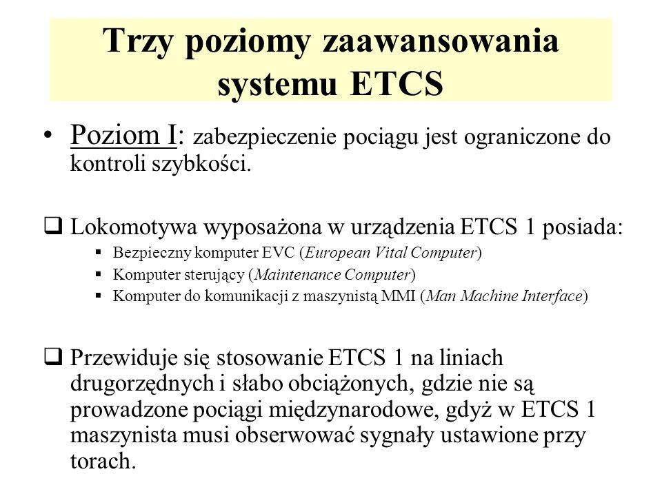 Trzy poziomy zaawansowania systemu ETCS Poziom I: zabezpieczenie pociągu jest ograniczone do kontroli szybkości. Lokomotywa wyposażona w urządzenia ET