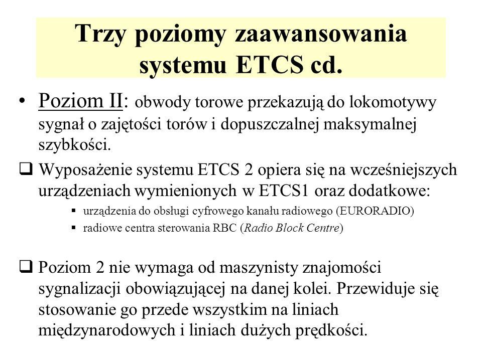 Trzy poziomy zaawansowania systemu ETCS cd. Poziom II: obwody torowe przekazują do lokomotywy sygnał o zajętości torów i dopuszczalnej maksymalnej szy