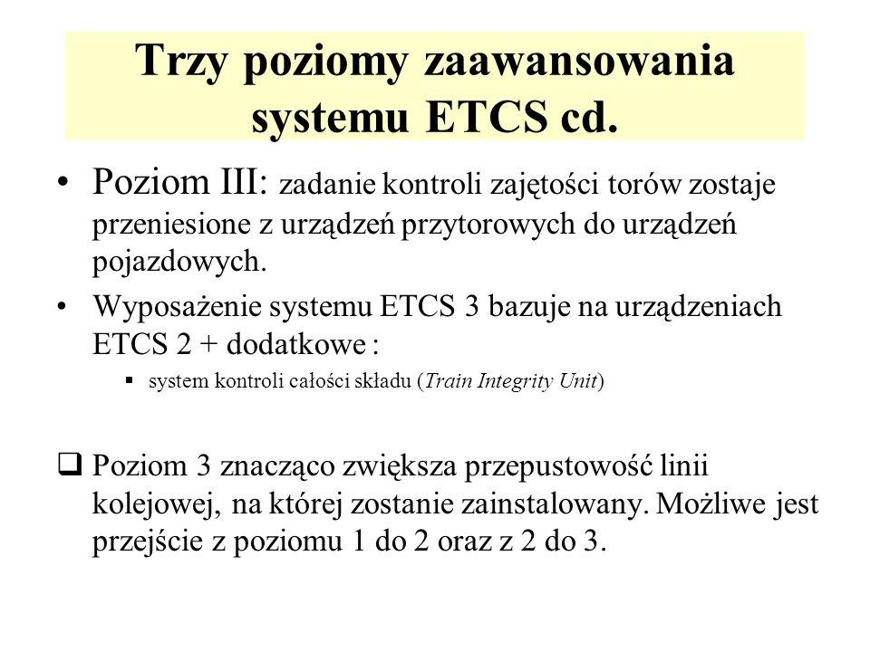 Trzy poziomy zaawansowania systemu ETCS cd. Poziom III: zadanie kontroli zajętości torów zostaje przeniesione z urządzeń przytorowych do urządzeń poja