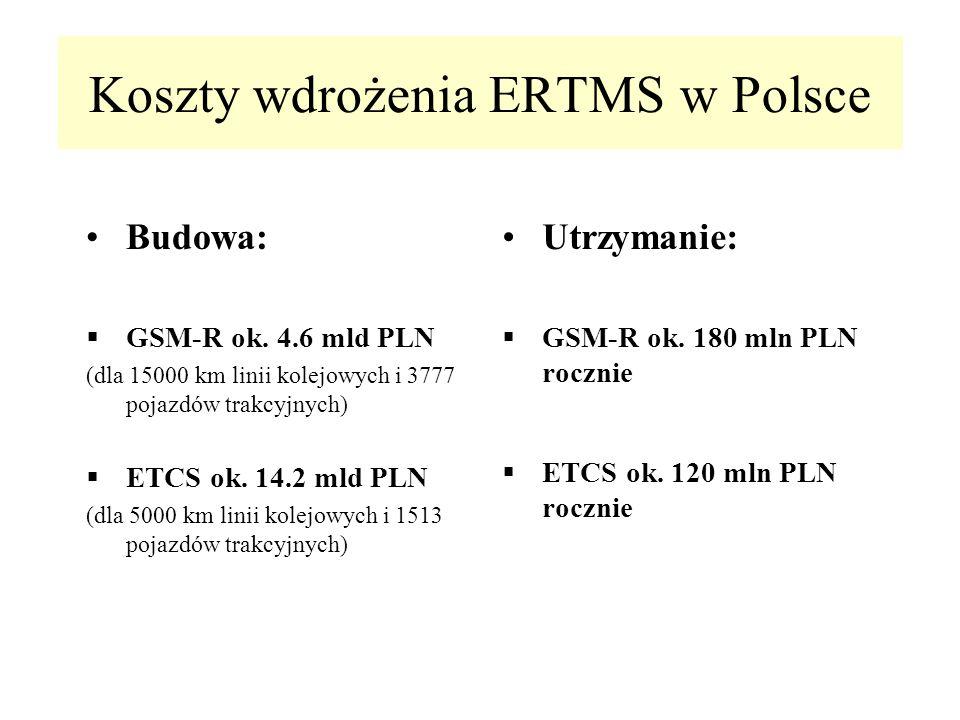 Koszty wdrożenia ERTMS w Polsce Budowa: GSM-R ok. 4.6 mld PLN (dla 15000 km linii kolejowych i 3777 pojazdów trakcyjnych) ETCS ok. 14.2 mld PLN (dla 5