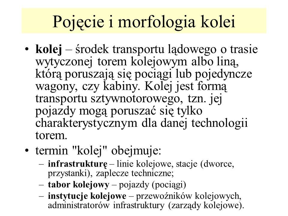 Pojęcie i morfologia kolei kolej – środek transportu lądowego o trasie wytyczonej torem kolejowym albo liną, którą poruszają się pociągi lub pojedyncz