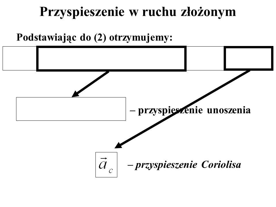 Przyspieszenie w ruchu złożonym Podstawiając do (2) otrzymujemy: – przyspieszenie unoszenia – przyspieszenie Coriolisa