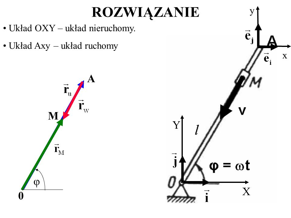 ROZWIĄZANIE Układ OXY – układ nieruchomy. Układ Axy – układ ruchomy X Y x y 0 A M φ