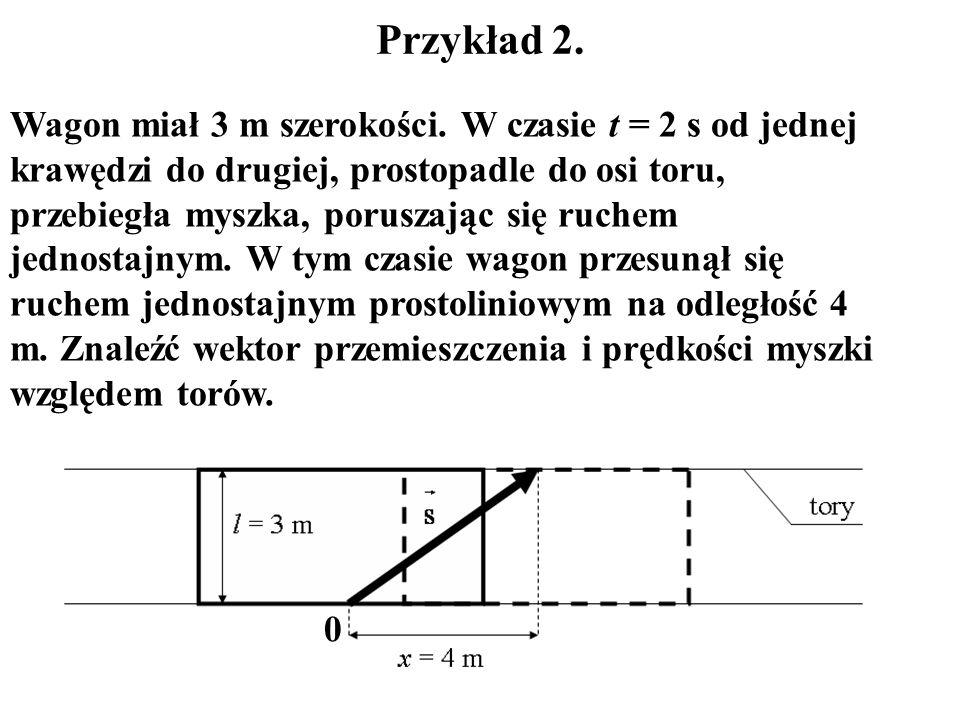 Przykład 2. Wagon miał 3 m szerokości. W czasie t = 2 s od jednej krawędzi do drugiej, prostopadle do osi toru, przebiegła myszka, poruszając się ruch