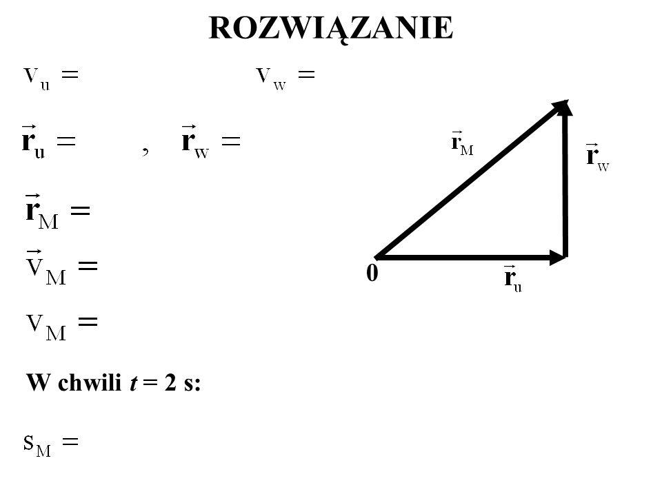 0 ROZWIĄZANIE W chwili t = 2 s: