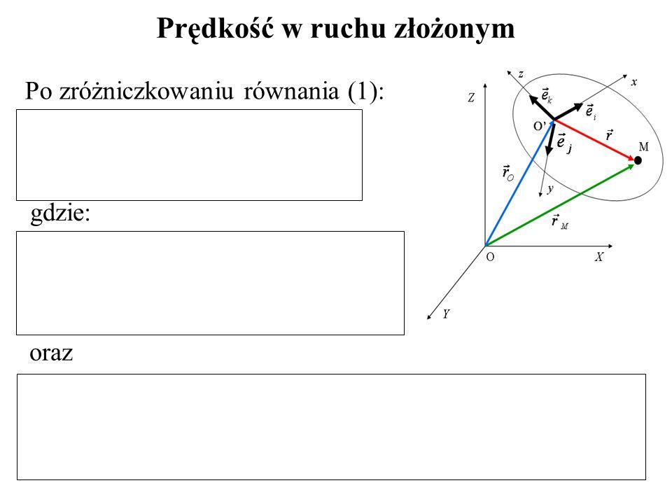 Prędkość w ruchu złożonym Po zróżniczkowaniu równania (1): gdzie: oraz