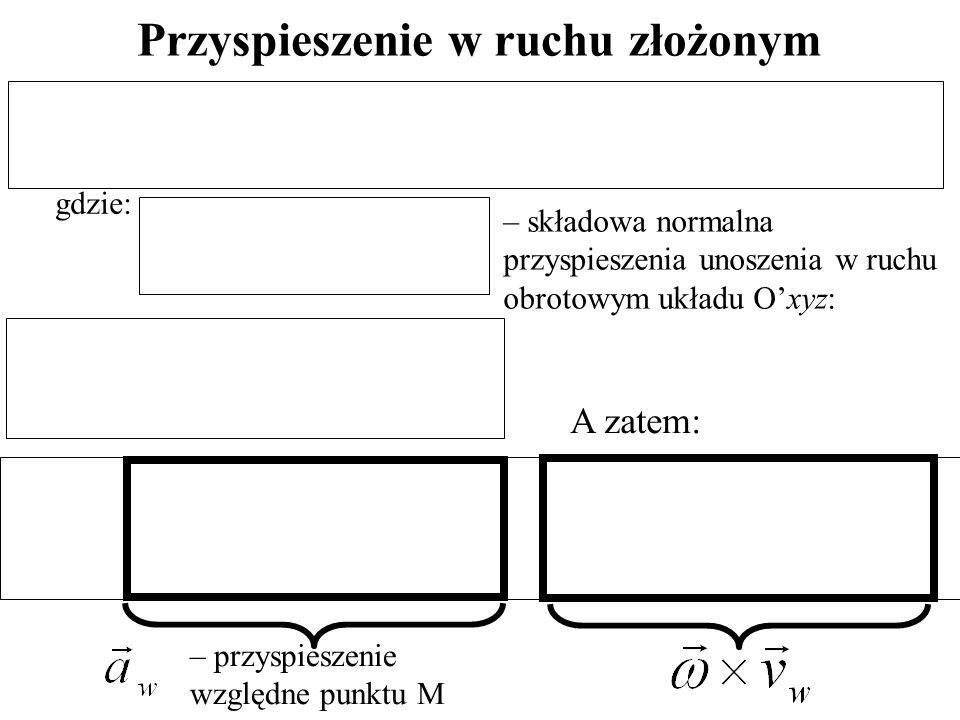 Przyspieszenie w ruchu złożonym gdzie: – składowa normalna przyspieszenia unoszenia w ruchu obrotowym układu Oxyz: A zatem: – przyspieszenie względne