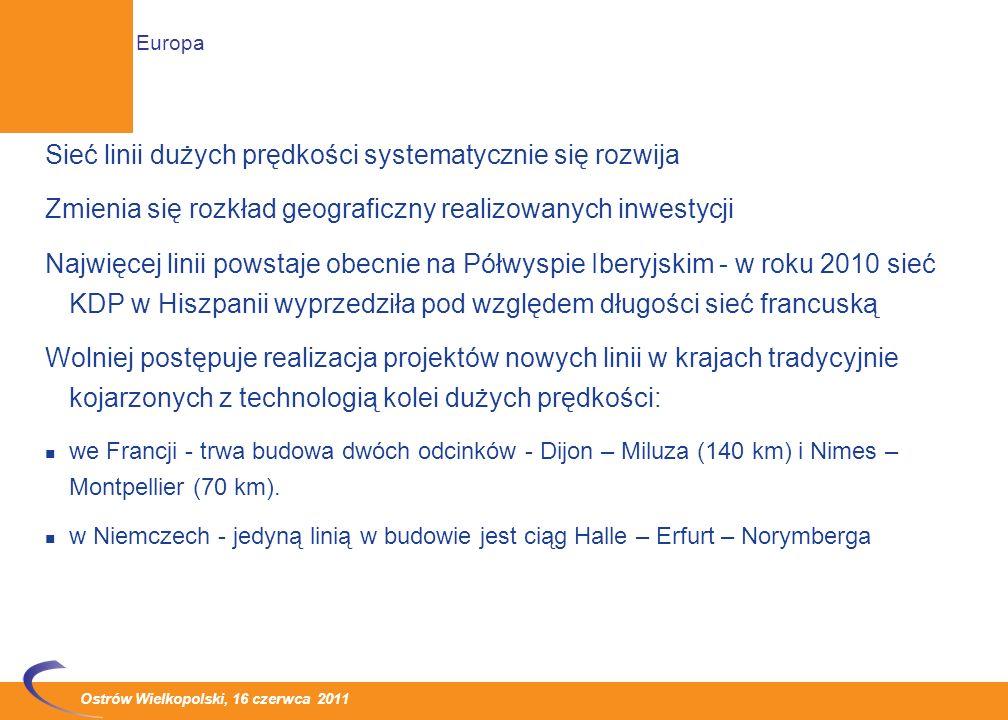 Ostrów Wielkopolski, 16 czerwca 2011 Europa – długość sieci [km] Kraj19811990200020052010 Belgia58120209 Francja301699127815731896 Hiszpania4711043205