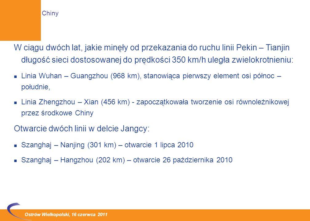 Ostrów Wielkopolski, 16 czerwca 2011 Budowa linii dużych prędkości w Chinach rozpoczęła się stosunkowo niedawno Przyjęty przez Chińskie Ministerstwo K