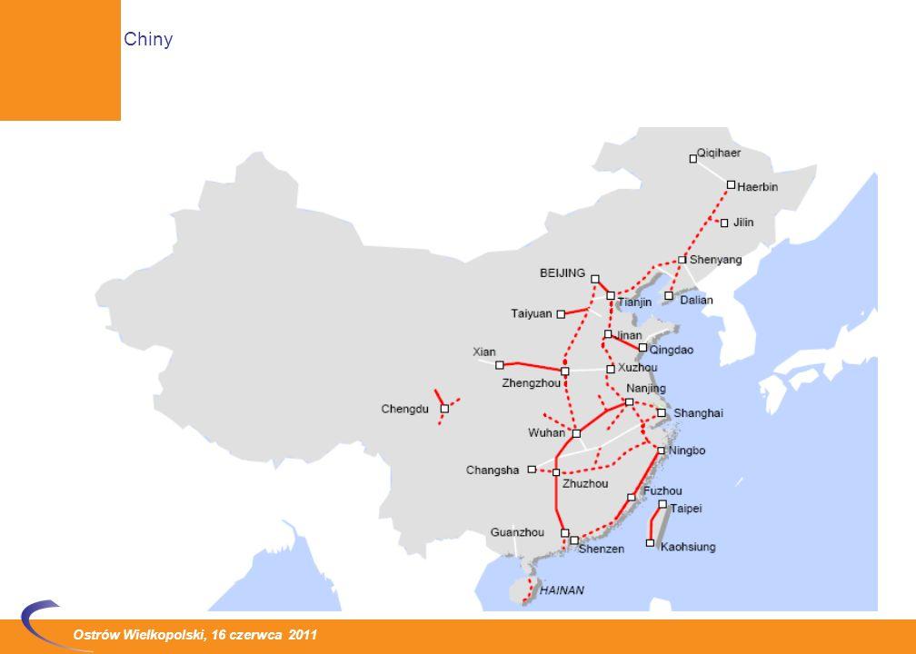 Ostrów Wielkopolski, 16 czerwca 2011 W ciągu dwóch lat, jakie minęły od przekazania do ruchu linii Pekin – Tianjin długość sieci dostosowanej do prędkości 350 km/h uległa zwielokrotnieniu: Linia Wuhan – Guangzhou (968 km), stanowiąca pierwszy element osi północ – południe, Linia Zhengzhou – Xian (456 km) - zapoczątkowała tworzenie osi równoleżnikowej przez środkowe Chiny Otwarcie dwóch linii w delcie Jangcy: Szanghaj – Nanjing (301 km) – otwarcie 1 lipca 2010 Szanghaj – Hangzhou (202 km) – otwarcie 26 października 2010 Chiny