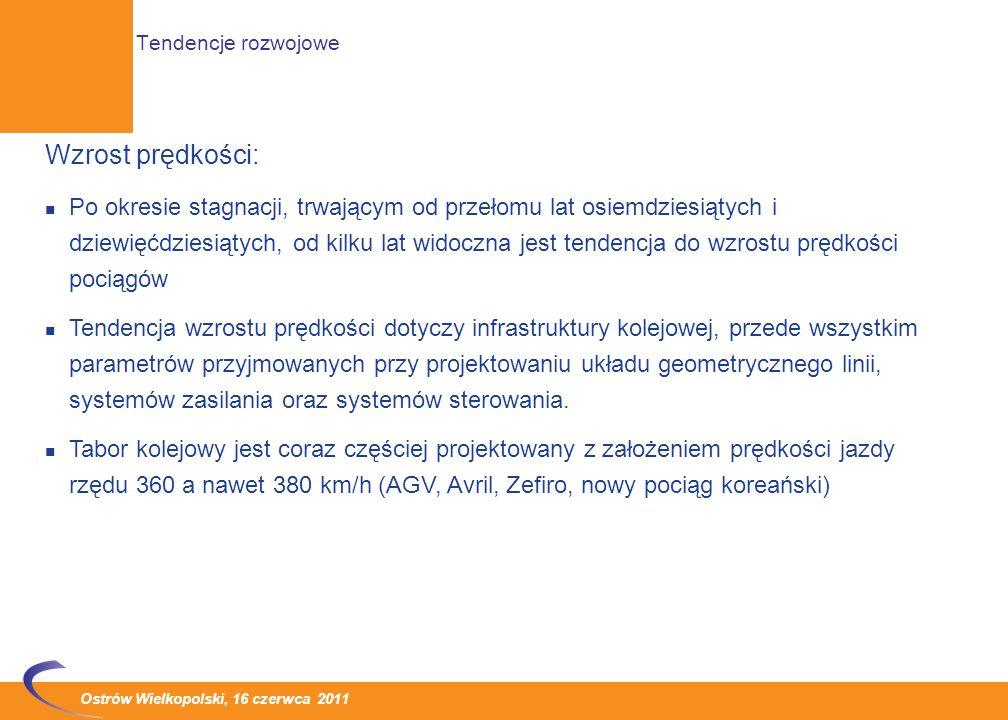 Ostrów Wielkopolski, 16 czerwca 2011 Listopad 2010: długość linii dużych prędkości w Chinach wynosi 7257 km, z czego na 4381 km możliwa prędkość 250 k
