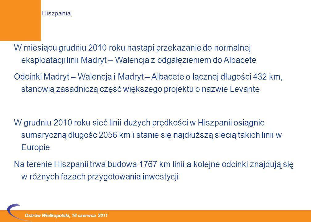 Ostrów Wielkopolski, 16 czerwca 2011 Pierwsza linia dużych prędkości Madryt – Sewilla, uruchomiona w 1992 roku W latach 2003-2008 uruchomiono łącznie