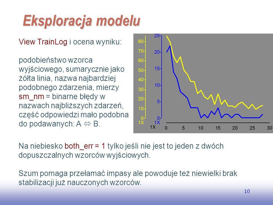 EE141 10 Eksploracja modelu View TrainLog i ocena wyniku: podobieństwo wzorca wyjściowego, sumarycznie jako żółta linia, nazwa najbardziej podobnego z