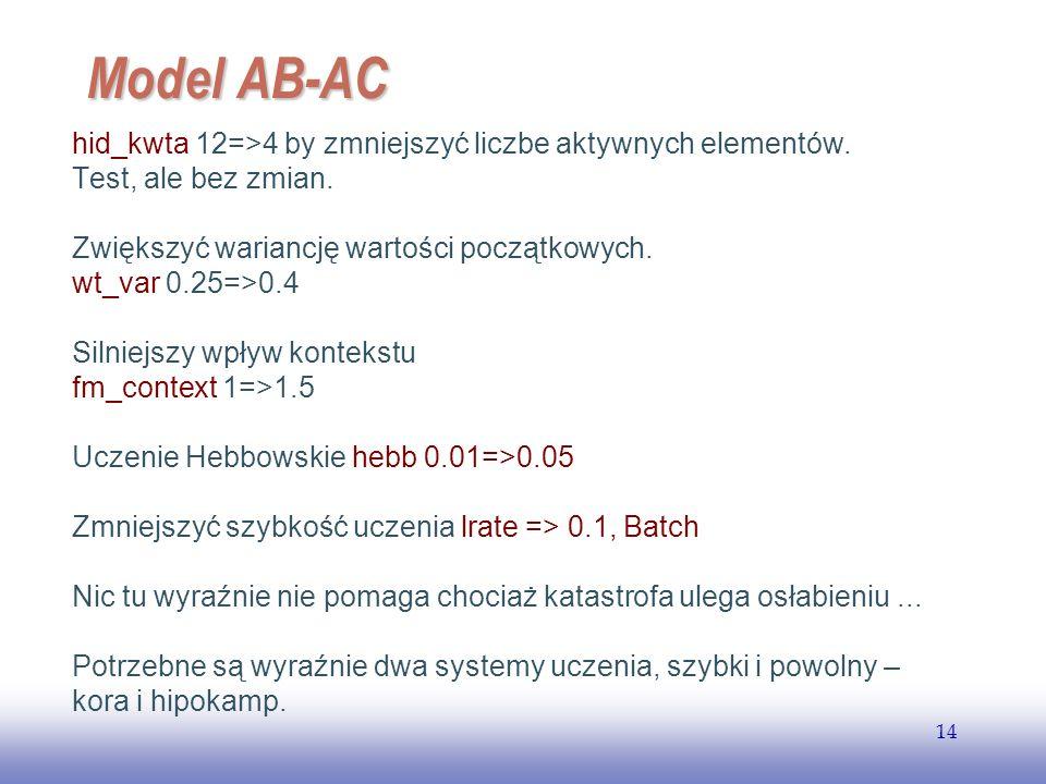 EE141 14 Model AB-AC hid_kwta 12=>4 by zmniejszyć liczbe aktywnych elementów. Test, ale bez zmian. Zwiększyć wariancję wartości początkowych. wt_var 0