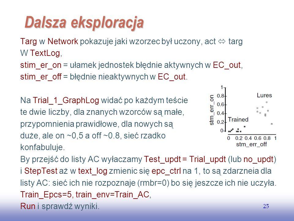 EE141 25 Dalsza eksploracja Targ w Network pokazuje jaki wzorzec był uczony, act targ W TextLog, stim_er_on = ułamek jednostek błędnie aktywnych w EC_