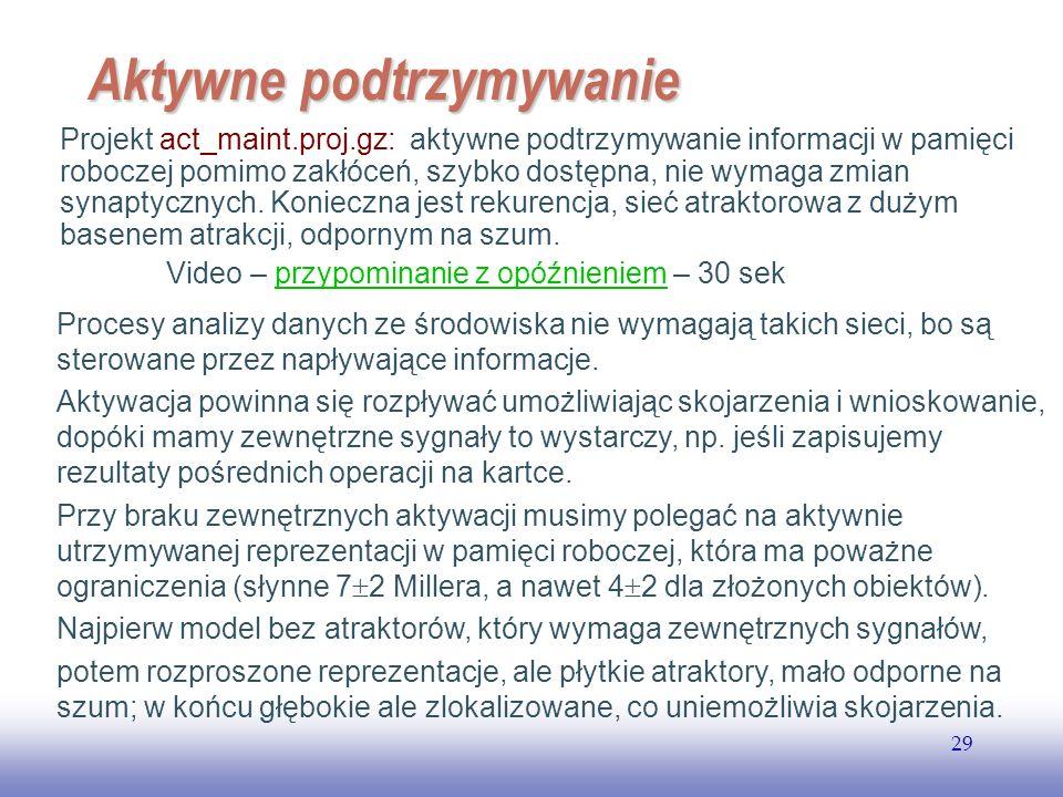 EE141 29 Aktywne podtrzymywanie Projekt act_maint.proj.gz: aktywne podtrzymywanie informacji w pamięci roboczej pomimo zakłóceń, szybko dostępna, nie