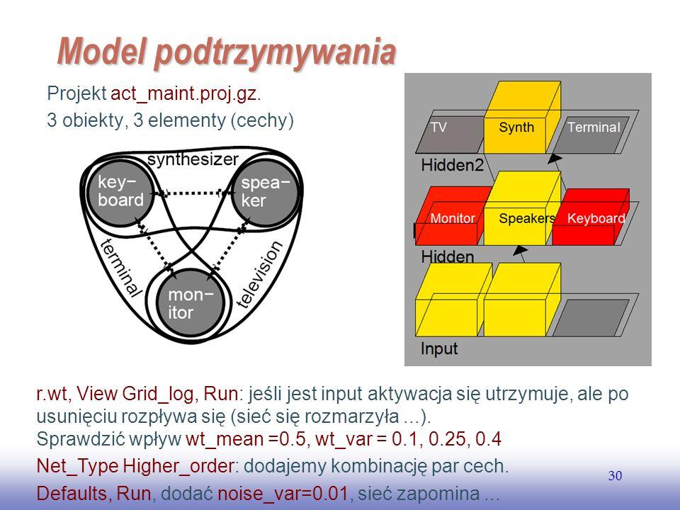 EE141 30 Model podtrzymywania Projekt act_maint.proj.gz. 3 obiekty, 3 elementy (cechy) r.wt, View Grid_log, Run: jeśli jest input aktywacja się utrzym