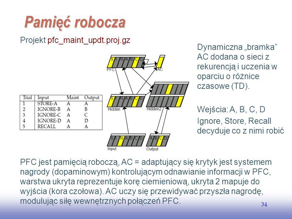 EE141 34 Pamięć robocza Projekt pfc_maint_updt.proj.gz Dynamiczna bramka AC dodana o sieci z rekurencją i uczenia w oparciu o różnice czasowe (TD). We