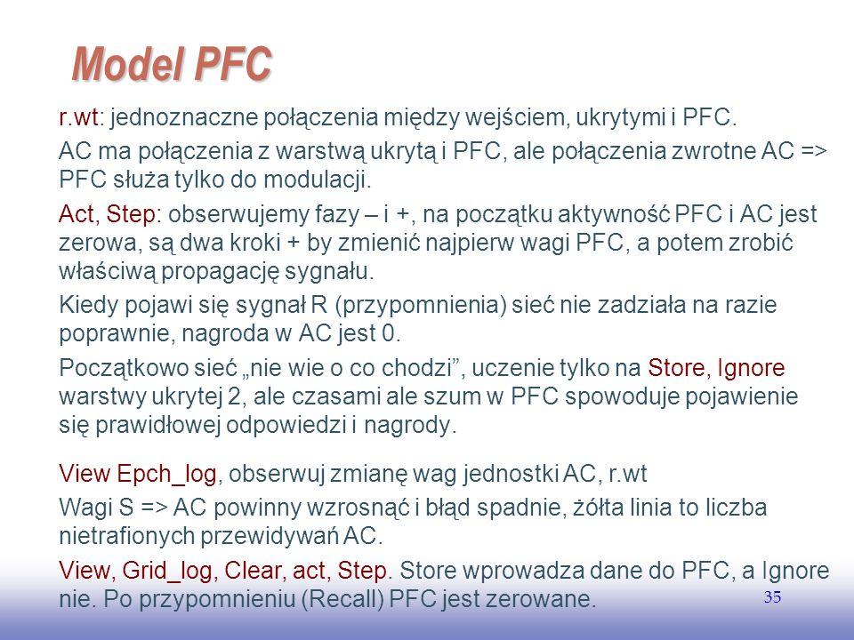 EE141 35 Model PFC r.wt: jednoznaczne połączenia między wejściem, ukrytymi i PFC. AC ma połączenia z warstwą ukrytą i PFC, ale połączenia zwrotne AC =
