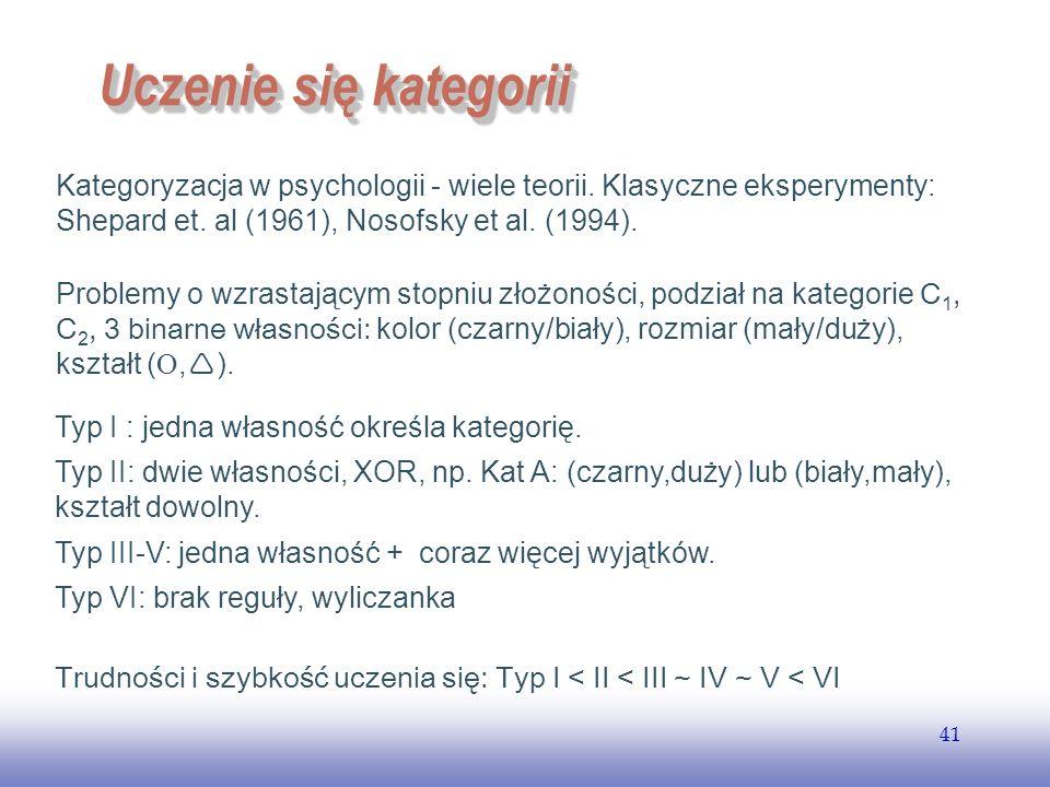 EE141 41 Uczenie się kategorii Kategoryzacja w psychologii - wiele teorii. Klasyczne eksperymenty: Shepard et. al (1961), Nosofsky et al. (1994). Prob