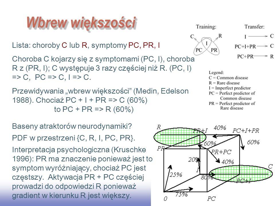 EE141 43 Wbrew większości Lista: choroby C lub R, symptomy PC, PR, I Choroba C kojarzy się z symptomami (PC, I), choroba R z (PR, I); C występuje 3 ra