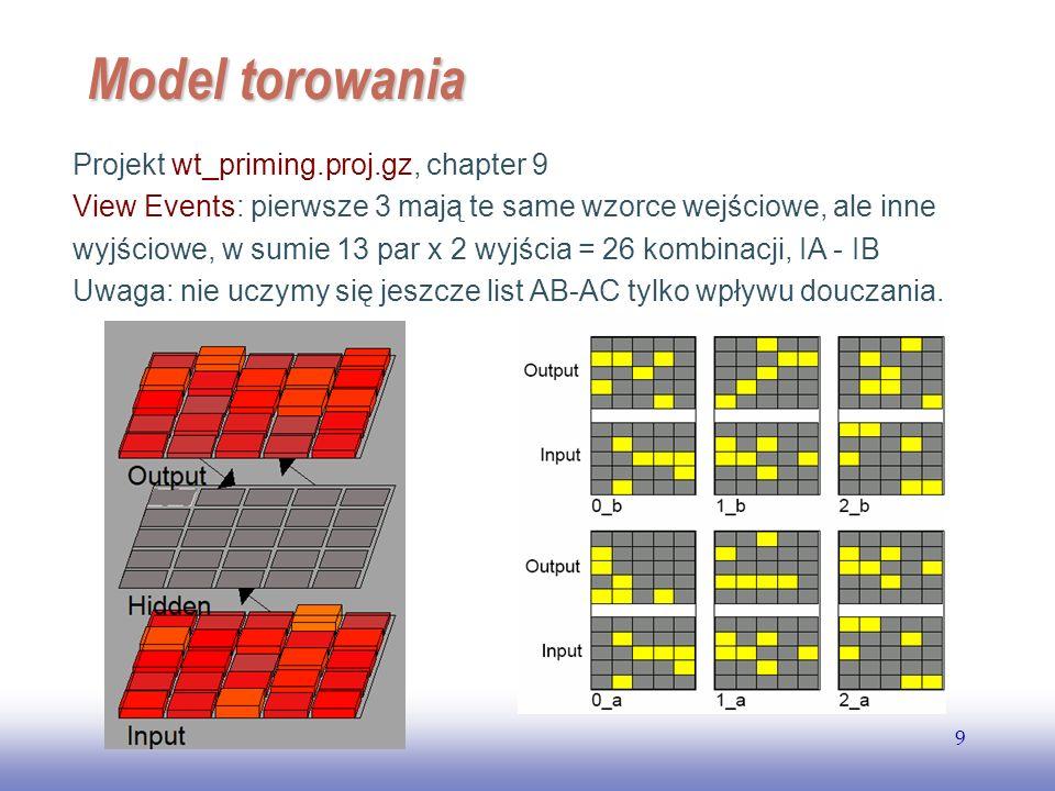 EE141 10 Eksploracja modelu View TrainLog i ocena wyniku: podobieństwo wzorca wyjściowego, sumarycznie jako żółta linia, nazwa najbardziej podobnego zdarzenia, mierzy sm_nm = binarne błędy w nazwach najbliższych zdarzeń, część odpowiedzi mało podobna do podawanych: A B.