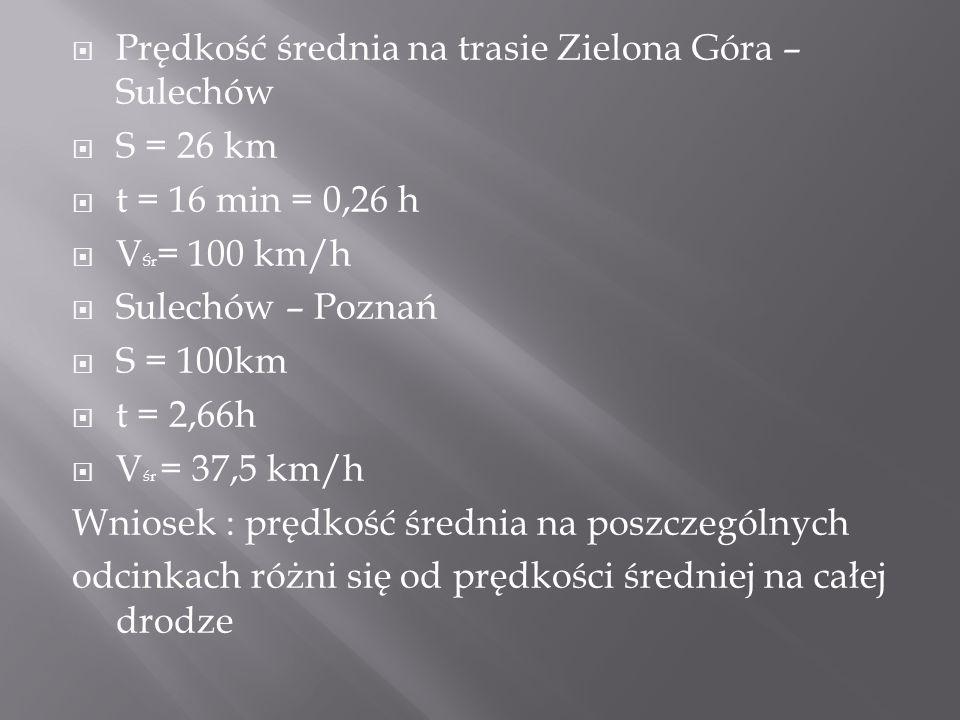 Prędkość średnia na trasie Zielona Góra – Sulechów S = 26 km t = 16 min = 0,26 h V Śr = 100 km/h Sulechów – Poznań S = 100km t = 2,66h V śr = 37,5 km/h Wniosek : prędkość średnia na poszczególnych odcinkach różni się od prędkości średniej na całej drodze