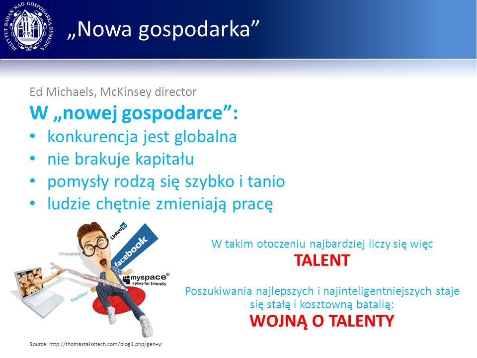 Nowa gospodarka Ed Michaels, McKinsey director W nowej gospodarce: konkurencja jest globalna nie brakuje kapitału pomysły rodzą się szybko i tanio ludzie chętnie zmieniają pracę W takim otoczeniu najbardziej liczy się więc TALENT Poszukiwania najlepszych i najinteligentniejszych staje się stałą i kosztowną batalią: WOJNĄ O TALENTY Source: http://thomastalkstech.com/blog1.php/gen+y: