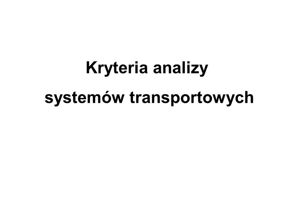 ODCINEK TESTOWY wdrożenie systemu ERTMS / ETCS