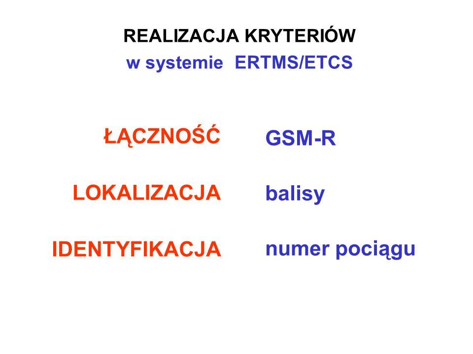 Podsystem lokalizacji pociągu wykorzystuje balisy rozproszone równomiernie na obszarze poruszania się pociągów.