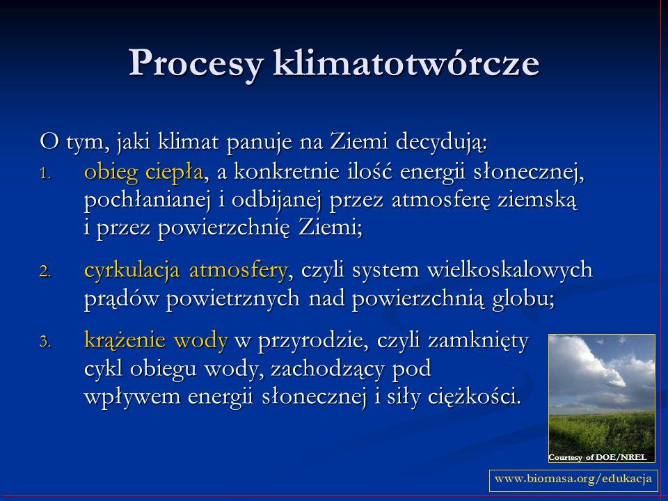 Procesy klimatotwórcze O tym, jaki klimat panuje na Ziemi decydują: 1. obieg ciepła, a konkretnie ilość energii słonecznej, pochłanianej i odbijanej p