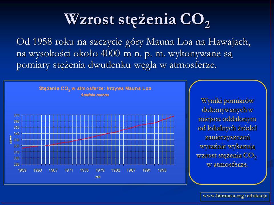 Wzrost stężenia CO 2 Od 1958 roku na szczycie góry Mauna Loa na Hawajach, na wysokości około 4000 m n. p. m. wykonywane są pomiary stężenia dwutlenku