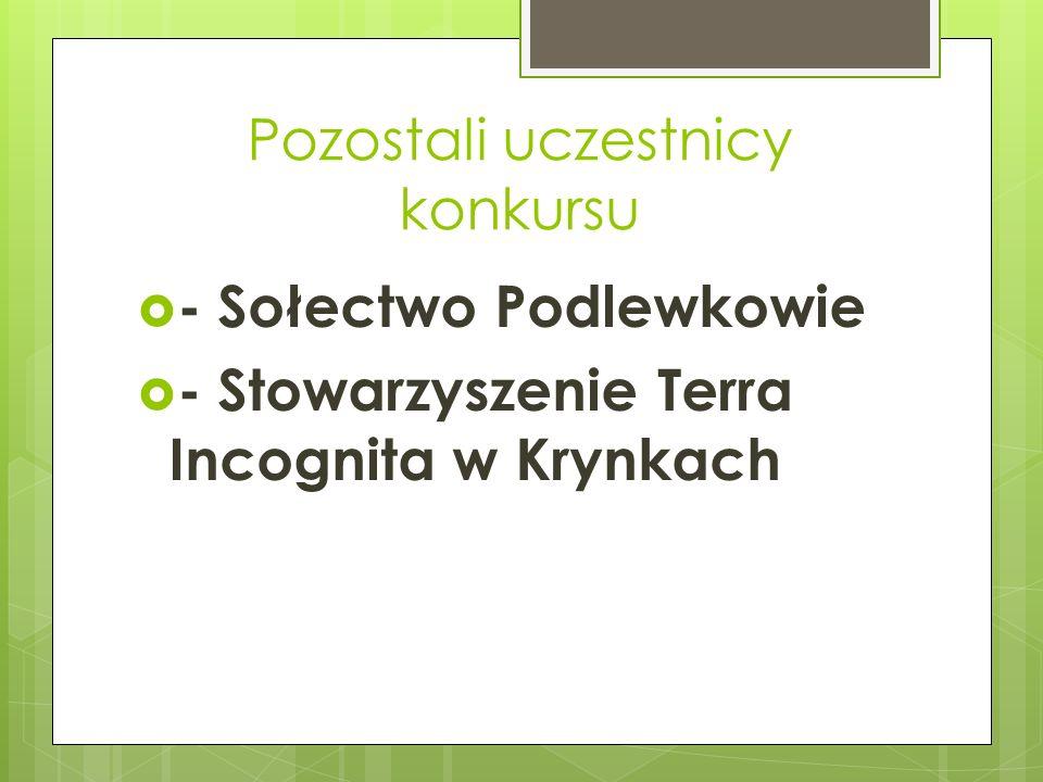 Pozostali uczestnicy konkursu - Sołectwo Podlewkowie - Stowarzyszenie Terra Incognita w Krynkach
