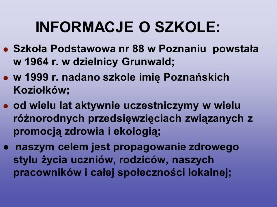 INFORMACJE O SZKOLE: Szkoła Podstawowa nr 88 w Poznaniu powstała w 1964 r. w dzielnicy Grunwald; w 1999 r. nadano szkole imię Poznańskich Koziołków; o