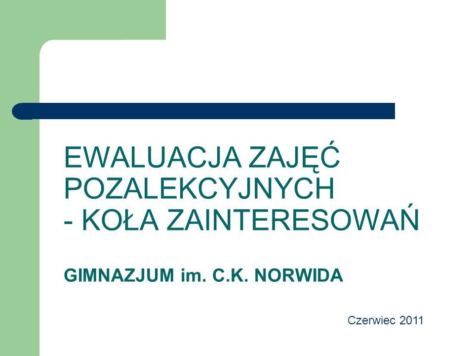 EWALUACJA ZAJĘĆ POZALEKCYJNYCH - KOŁA ZAINTERESOWAŃ GIMNAZJUM im. C.K. NORWIDA Czerwiec 2011