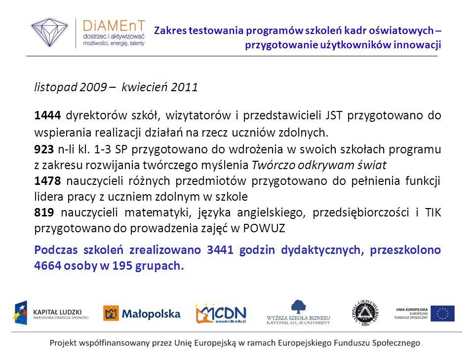 listopad 2009 – kwiecień 2011 1444 dyrektorów szkół, wizytatorów i przedstawicieli JST przygotowano do wspierania realizacji działań na rzecz uczniów zdolnych.