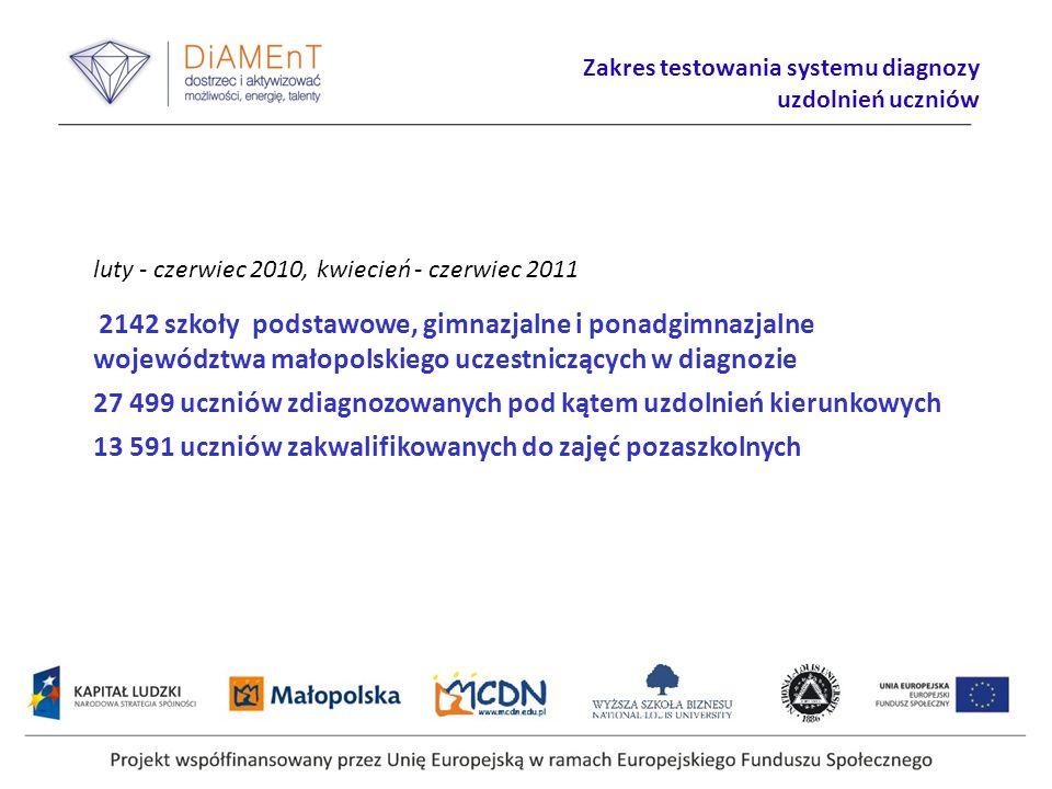 luty - czerwiec 2010, kwiecień - czerwiec 2011 2142 szkoły podstawowe, gimnazjalne i ponadgimnazjalne województwa małopolskiego uczestniczących w diagnozie 27 499 uczniów zdiagnozowanych pod kątem uzdolnień kierunkowych 13 591 uczniów zakwalifikowanych do zajęć pozaszkolnych Zakres testowania systemu diagnozy uzdolnień uczniów