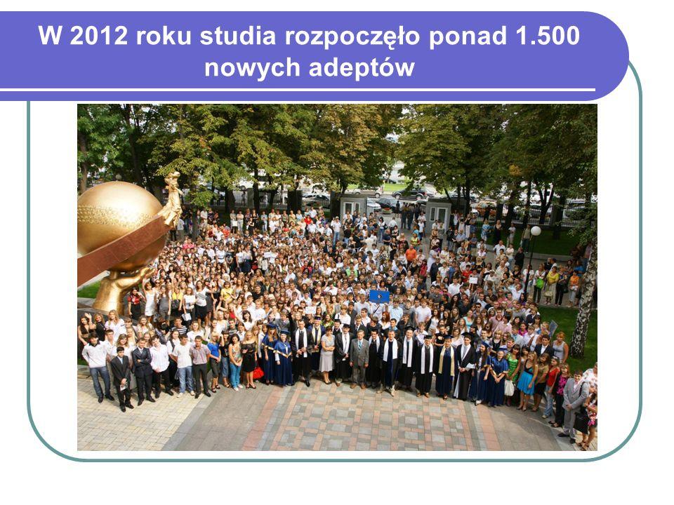 W 2012 roku studia rozpoczęło ponad 1.500 nowych adeptów