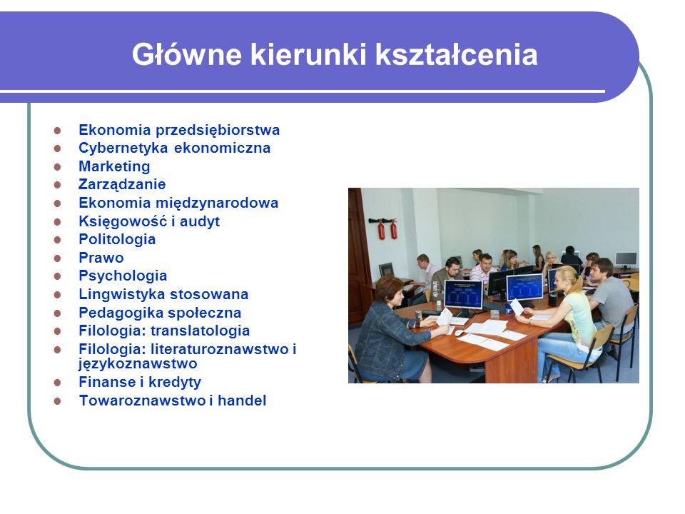 Główne kierunki kształcenia Ekonomia przedsiębiorstwa Cybernetyka ekonomiczna Marketing Zarządzanie Ekonomia międzynarodowa Księgowość i audyt Politol