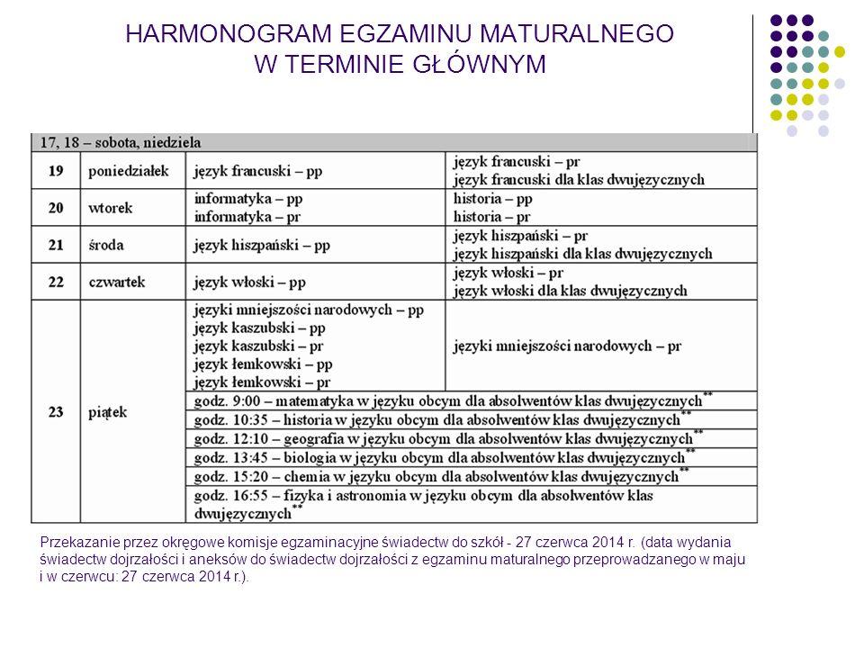Przekazanie przez okręgowe komisje egzaminacyjne świadectw do szkół - 27 czerwca 2014 r. (data wydania świadectw dojrzałości i aneksów do świadectw do