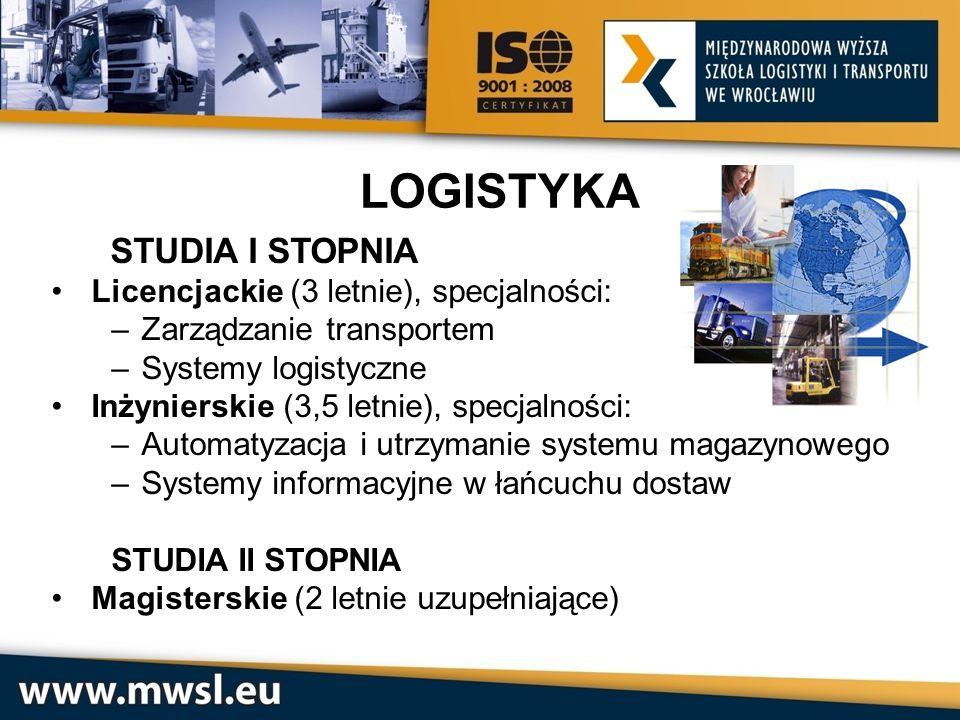 STUDIA I STOPNIA Licencjackie (3 letnie), specjalności: –Zarządzanie transportem –Systemy logistyczne Inżynierskie (3,5 letnie), specjalności: –Automa