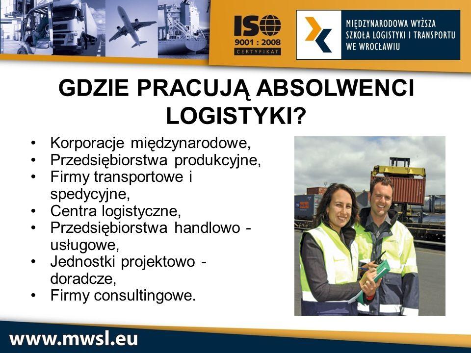 Korporacje międzynarodowe, Przedsiębiorstwa produkcyjne, Firmy transportowe i spedycyjne, Centra logistyczne, Przedsiębiorstwa handlowo - usługowe, Je